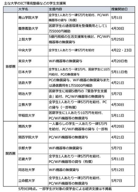 オンライン授業 補助金.jpg .jpg