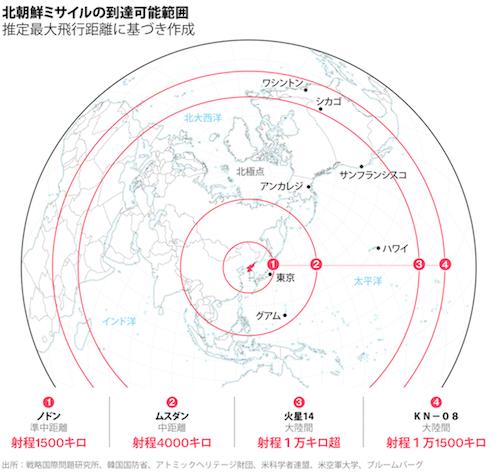 北朝鮮ミサイル到達可能範囲  500.png